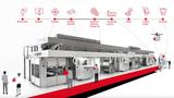 Die Verbindung aller Teile: Wie BOBST Connect die Zukunft der Verpackungswelt gestaltet