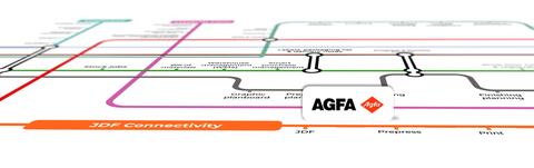 2889 blog post agfa certified partnerdatalinergb720 1