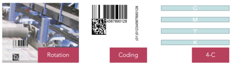 Industrial Digital Printing Coding and Marking